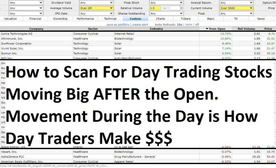 day trade scan for stock moving big after the open