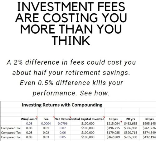 how much investment fees are costing you