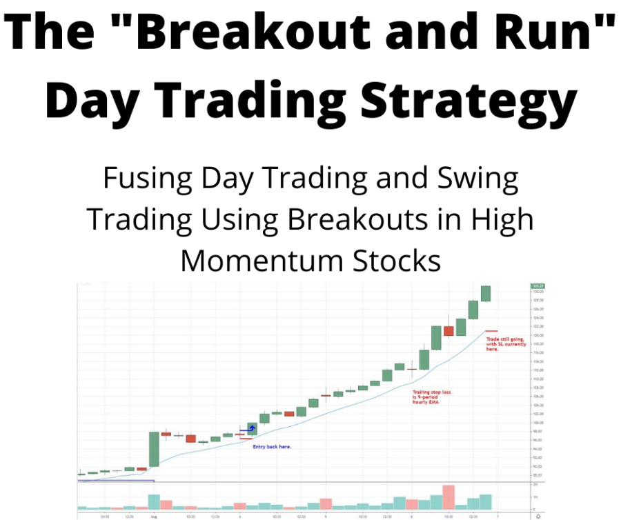 breakout and run day trading method