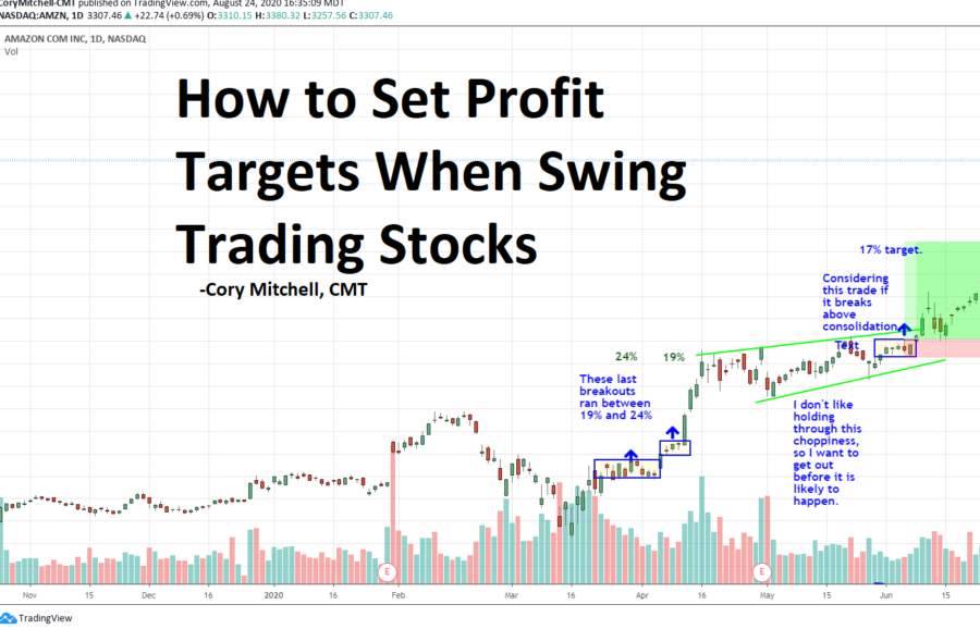 how to set profit targets when swing trading stocks