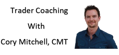 trader coaching with Cory Mitchell, CMT