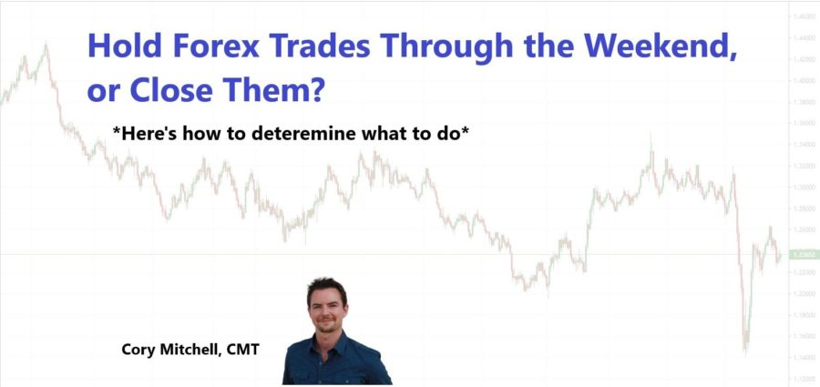 Hold trades through the weekend, or close them. Here's what to do.