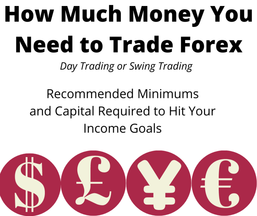 how much capital you need to trade forex