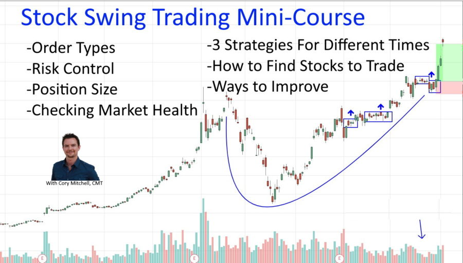 stock swing trading mini course with cory mitchell, cmt