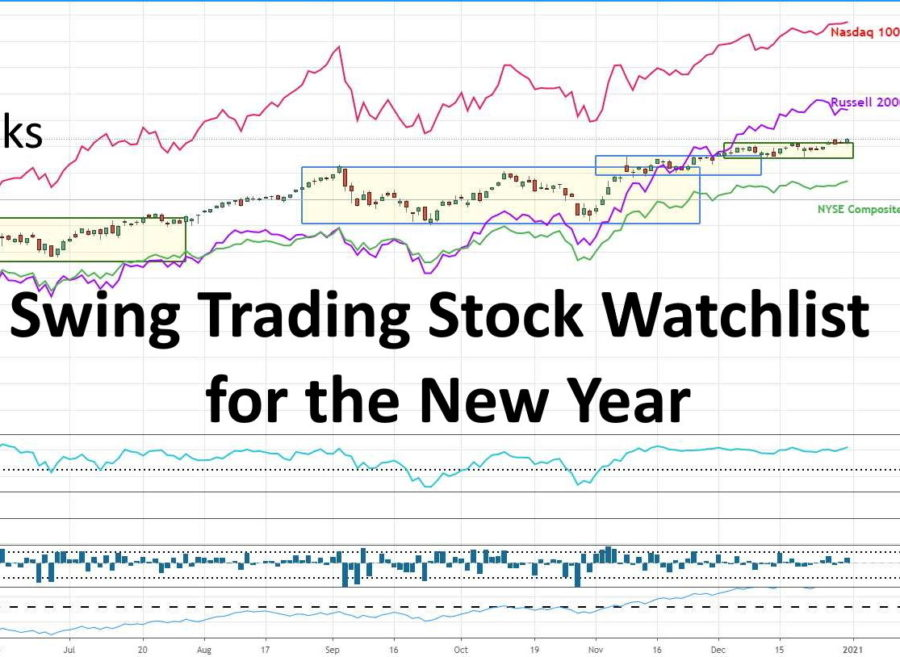 stock watchlist for the new Year, US and Canadiian