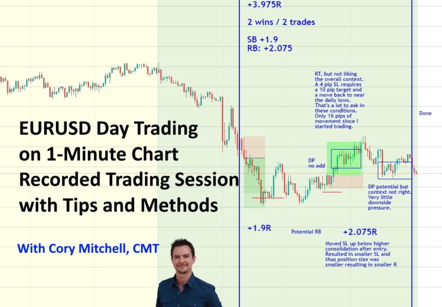 EURUSD recorded day trading session, watch me trade