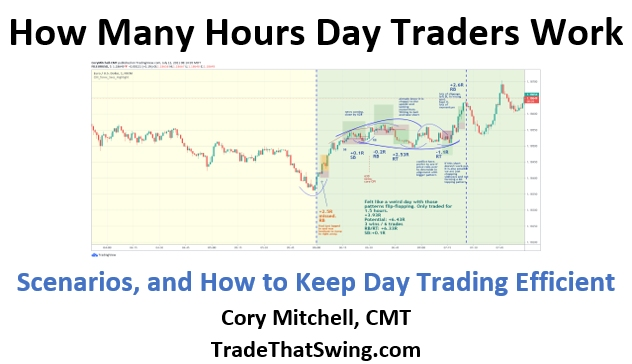 how many hours day traders work