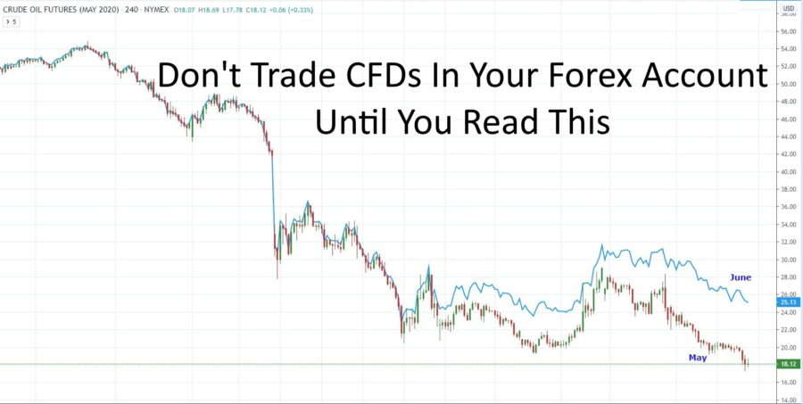 don't trade CFDs in a forex account unless you understand futures contracts