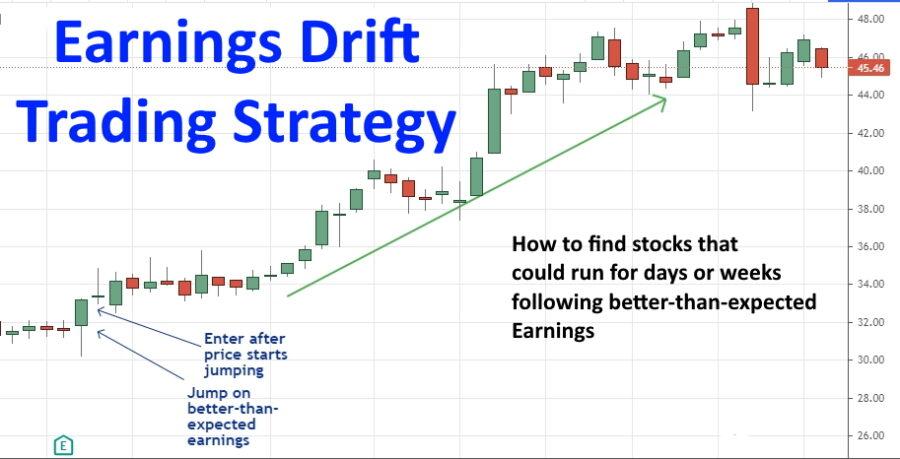 earnings drift trading strategy