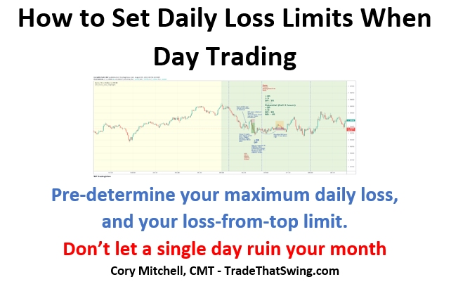 how to set a maximum daily loss and loss-from-top limit when day trading