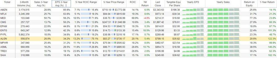 buy the dip stock list for September